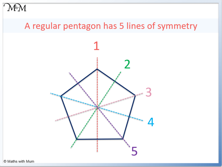 lines of symmetry on a pentagon