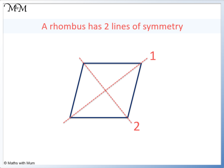 lines of symmetry of a rhombus