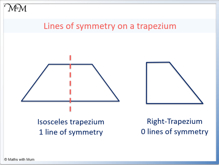 lines of symmetry on a trapezoid