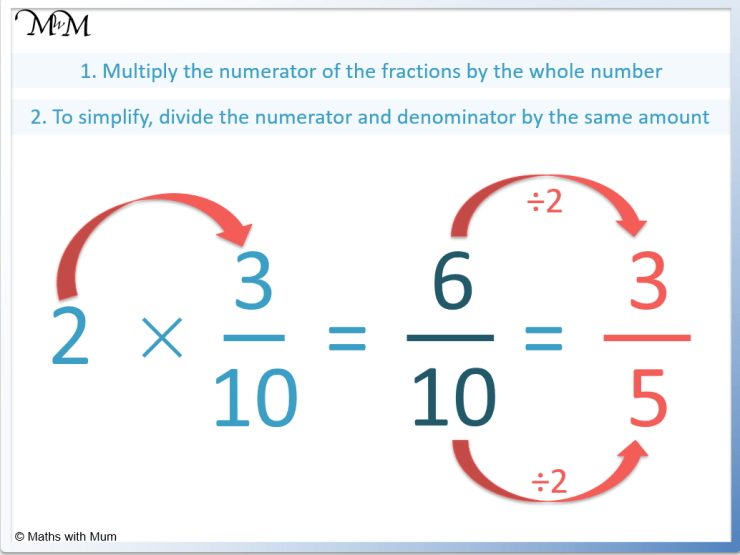 multiplying fractions and whole numbers in simplest form