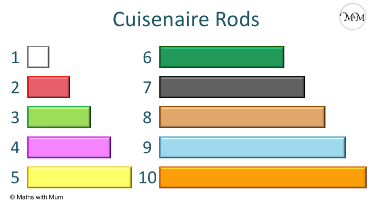 cuisenaire rods color chart