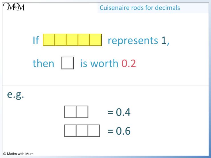 representing decimals with cuisenaire rods