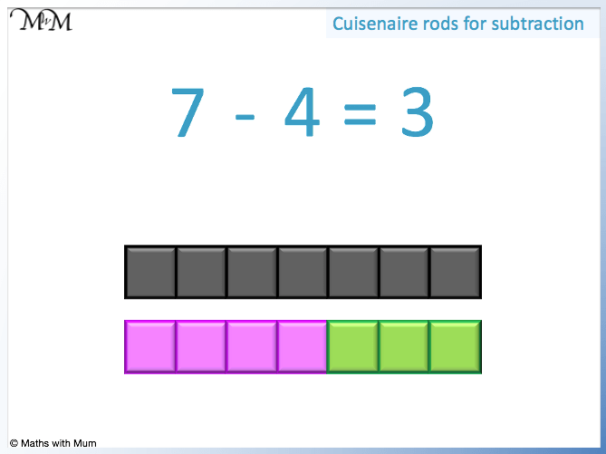 how to teach subtraction using cuisenaire rods