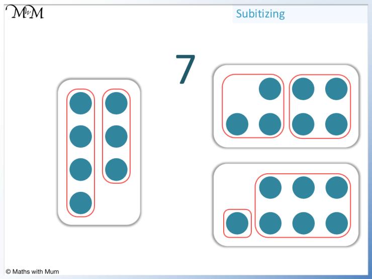 subtizing 7