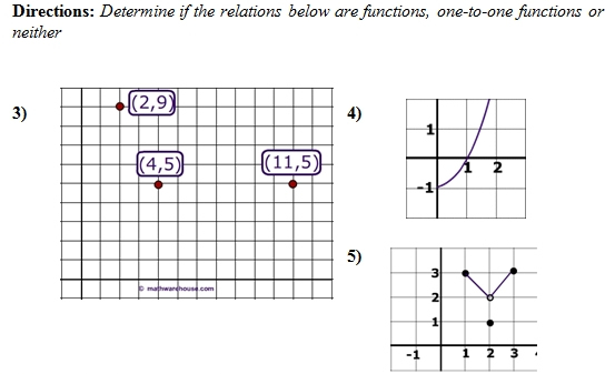 Image Result For Algebra And