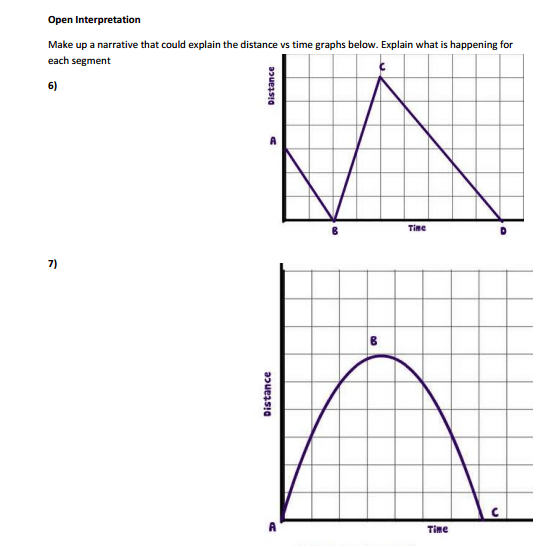 Distance Vs Time Graphs Activity And Worksheet Free