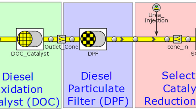 diesel engine aftertreatment system