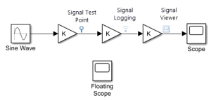 Scope Blocks and Scope Viewer Overview  MATLAB & Simulink