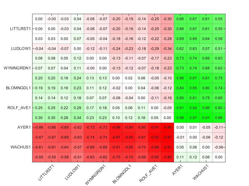 Matlab Heatmap Color Scheme | mountainstyle co