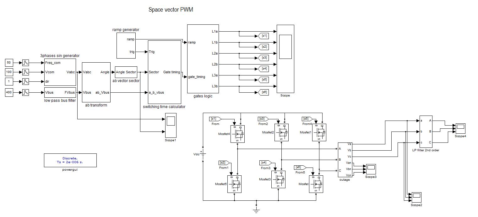 Pulse Width Modulation Motor Control Using 555 Timer Modulator Ic