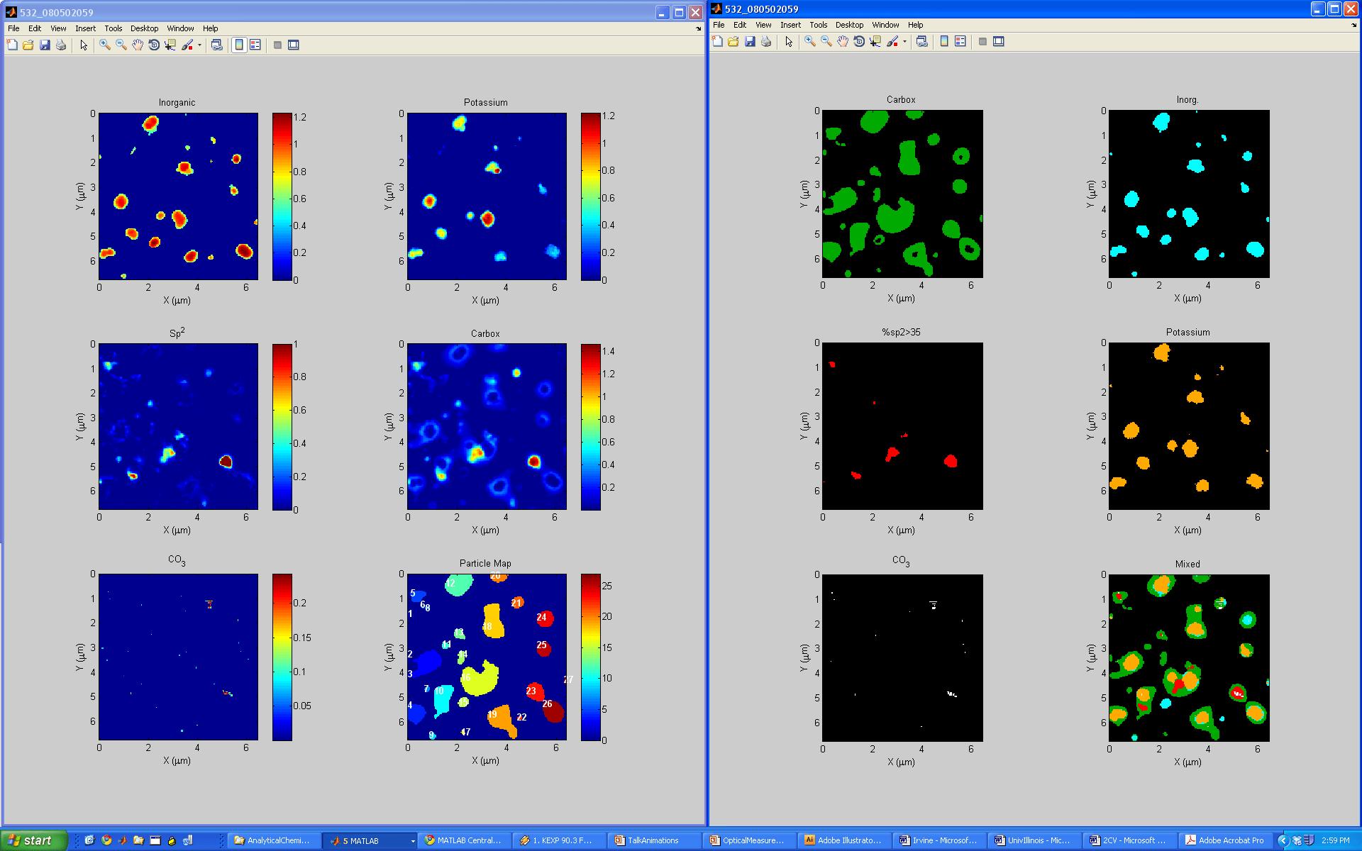 Stxm Spectromicroscopy Particleysis Routines
