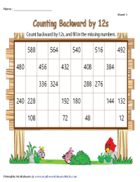Counting Backward By 12s Worksheets
