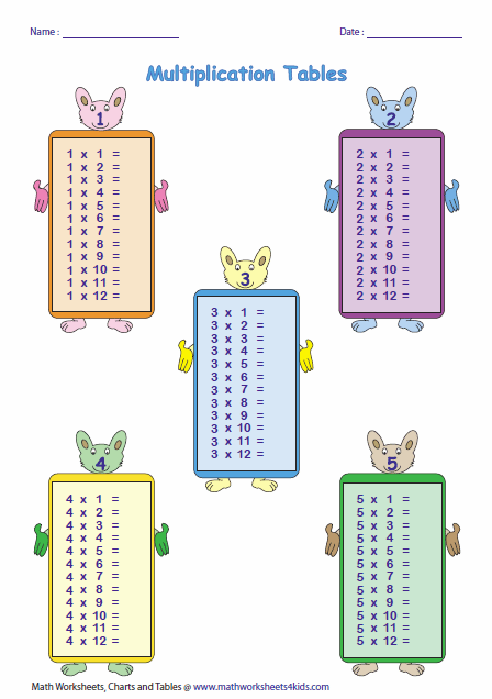 multiplication table 1 12 no answers. Black Bedroom Furniture Sets. Home Design Ideas