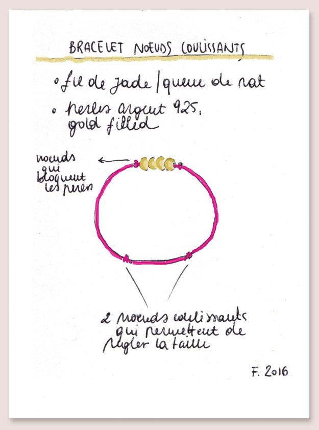 Technique Du Nud Coulissant Les Tutos Les Tutos
