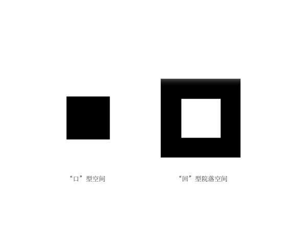图7_两种类型