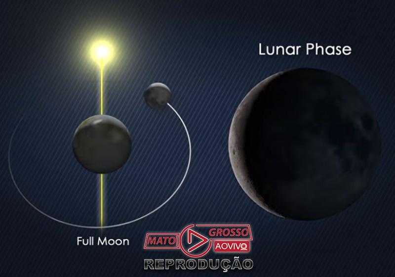 Eclipse total da Lua será visto no Brasil neste fim de semana-media-1