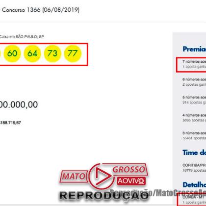 Apostador de Cuiabá leva 12.5 milhões de reais na Timemania da Caixa Econômica 105
