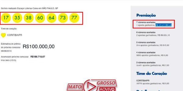 Apostador de Cuiabá leva 12.5 milhões de reais na Timemania da Caixa Econômica 43
