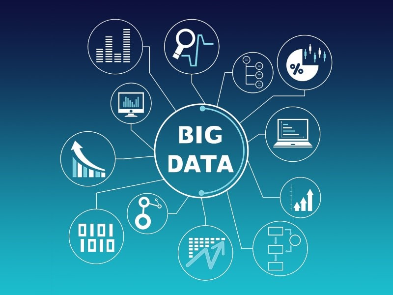 Empresas aumentam lucro com Big Data e reduzem custos