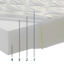 Beste natuurlatex matrassen goedkope meubels goedkope meubels