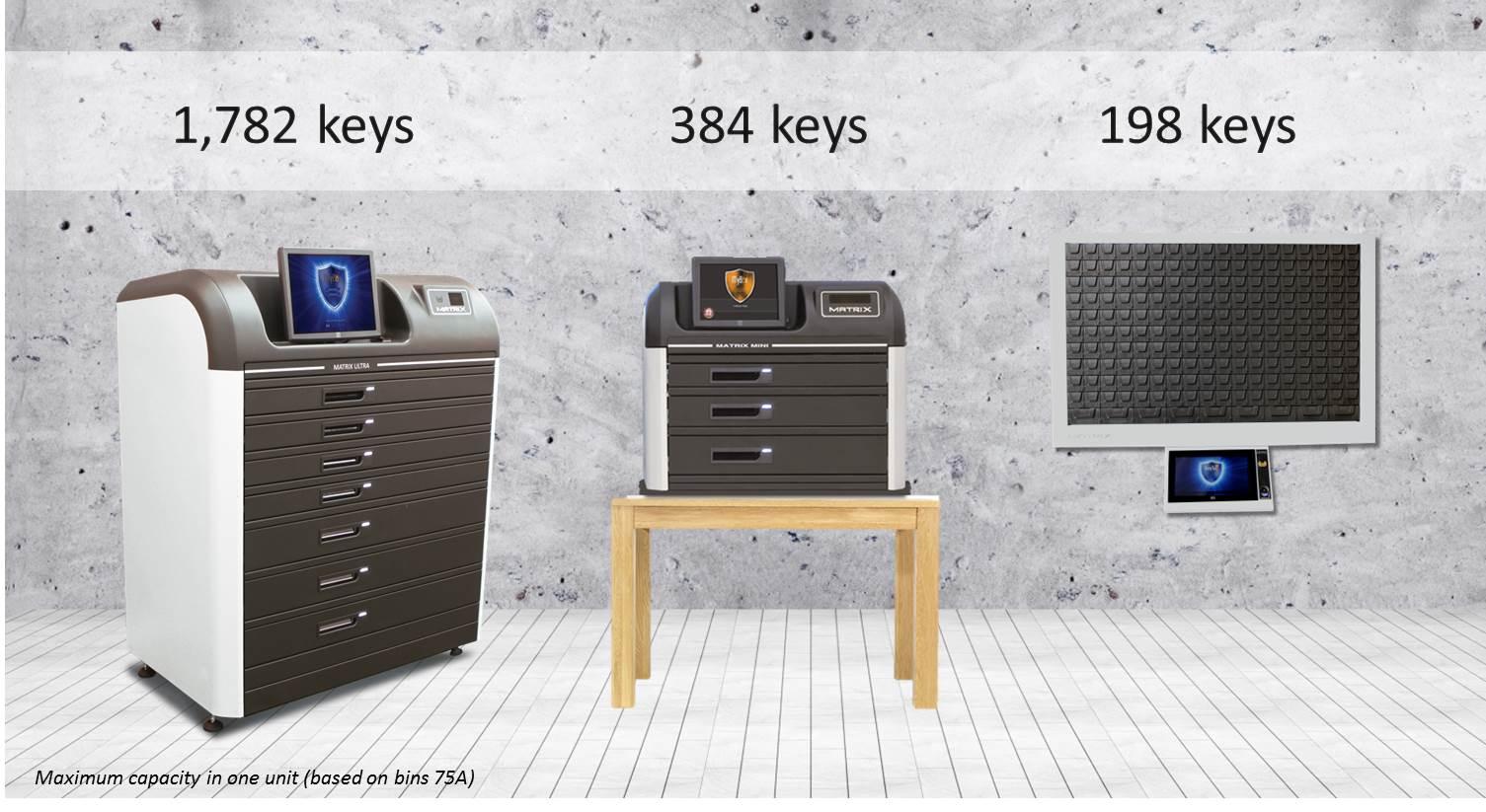 Key Control Systems