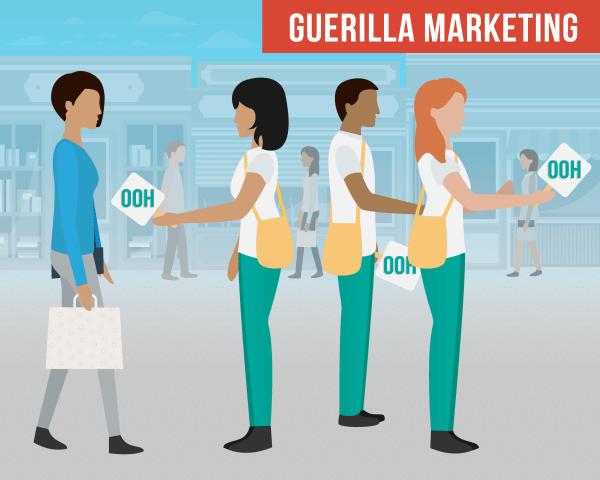 guerilla-marketing-optiongs