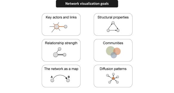 Customer Segmentation Part 3: Network Visualization | R-bloggers