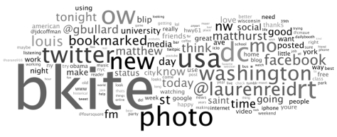 Keyword cloud of @MattHurst on Twitter made with Wordle