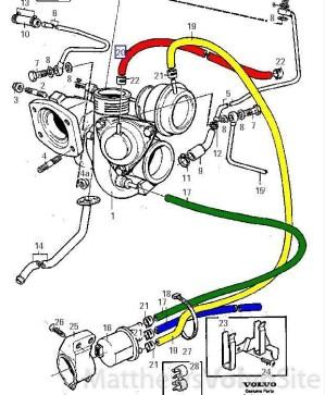 DIY: 1998 S70 GLT Documenting Vacuum Hoses [Turbo]  Volvo Forums