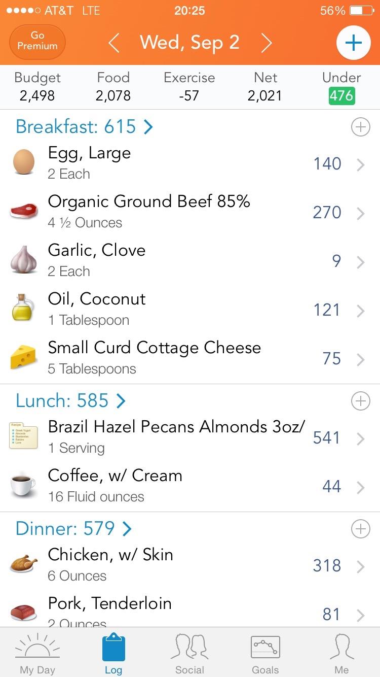Mark Sisson Diet Food List