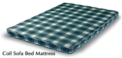 Coil Sofa Bed Mattresses Have A Retion For Being The Least Comfortable Of Mattress Types That S Because Average