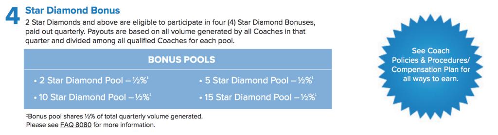 Star Diamond bonus