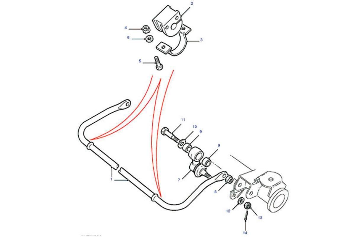 Rollbar Kit Defender Ohne Stabilisatoren