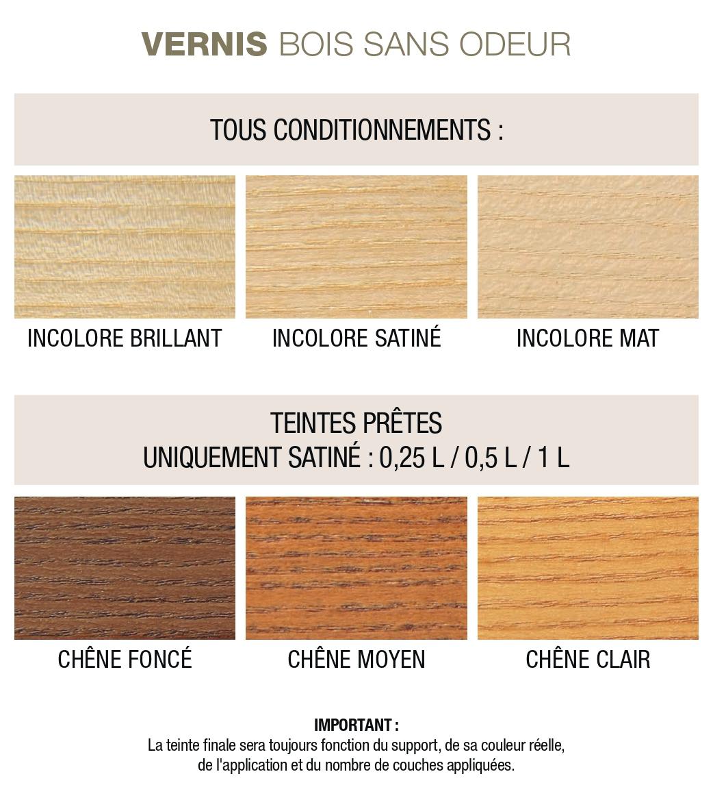 Vernis Pour Bois Interieur Et Exterieur Sans Odeur Mauler