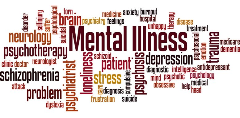 Mental Illness Word Cloud