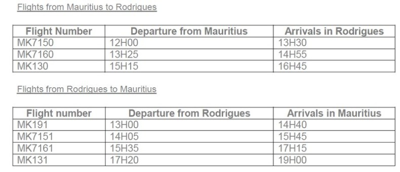 New Flight Schedule following the passage of Joaninha