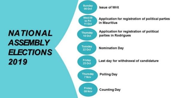 Calendrier Election 2019.Calendrier Pour Les Legislatives Du 7 Novembre 2019
