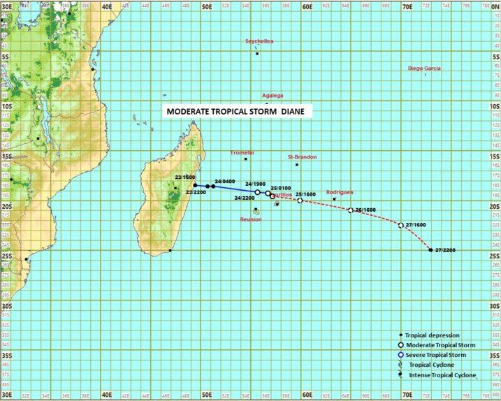 Cyclone Mauritius January 2020