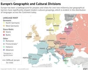 europa culture