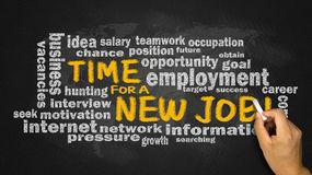 Per nuove possibilità di lavoro, è meglio partire  dall'analisi di mercato… o di noi stessi?