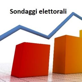 sondaggi-politici