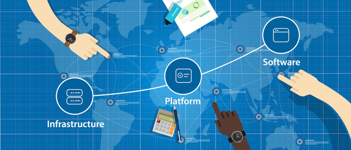 Platfirm. How Platform Disruption is Redefining the way Business is Conducted