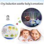 VLERHH Bruits Blancs pour Bébé, Détecteur Cry-Baby Projecteur D'étoiles – Cadeau pour Bébé Veilleuse Peluche Musical – Lit d'enfant Berceau(30 * 7Cm)