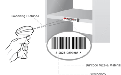 Eight Benefits Of Using Barcodes For Inventory