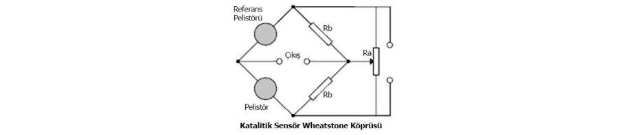 gaz sensörleri