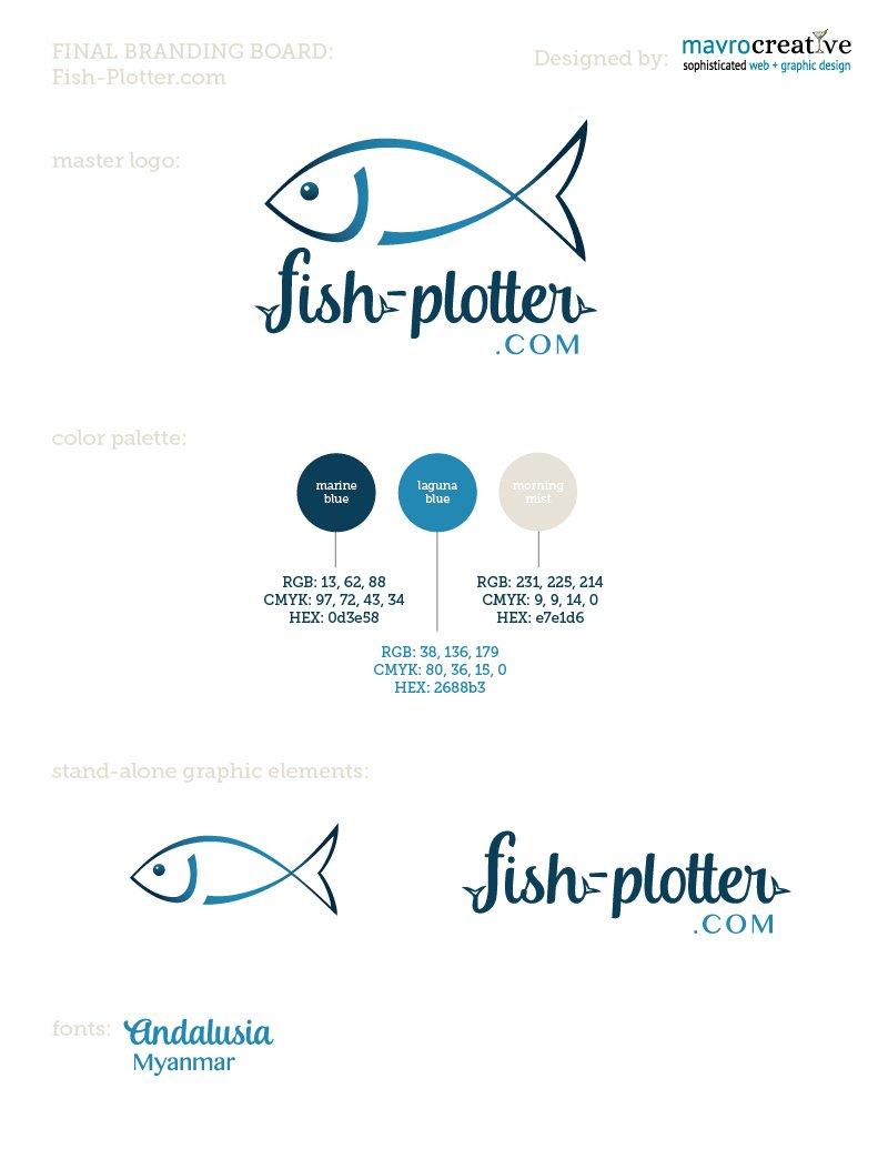 fishplotterLOGO2