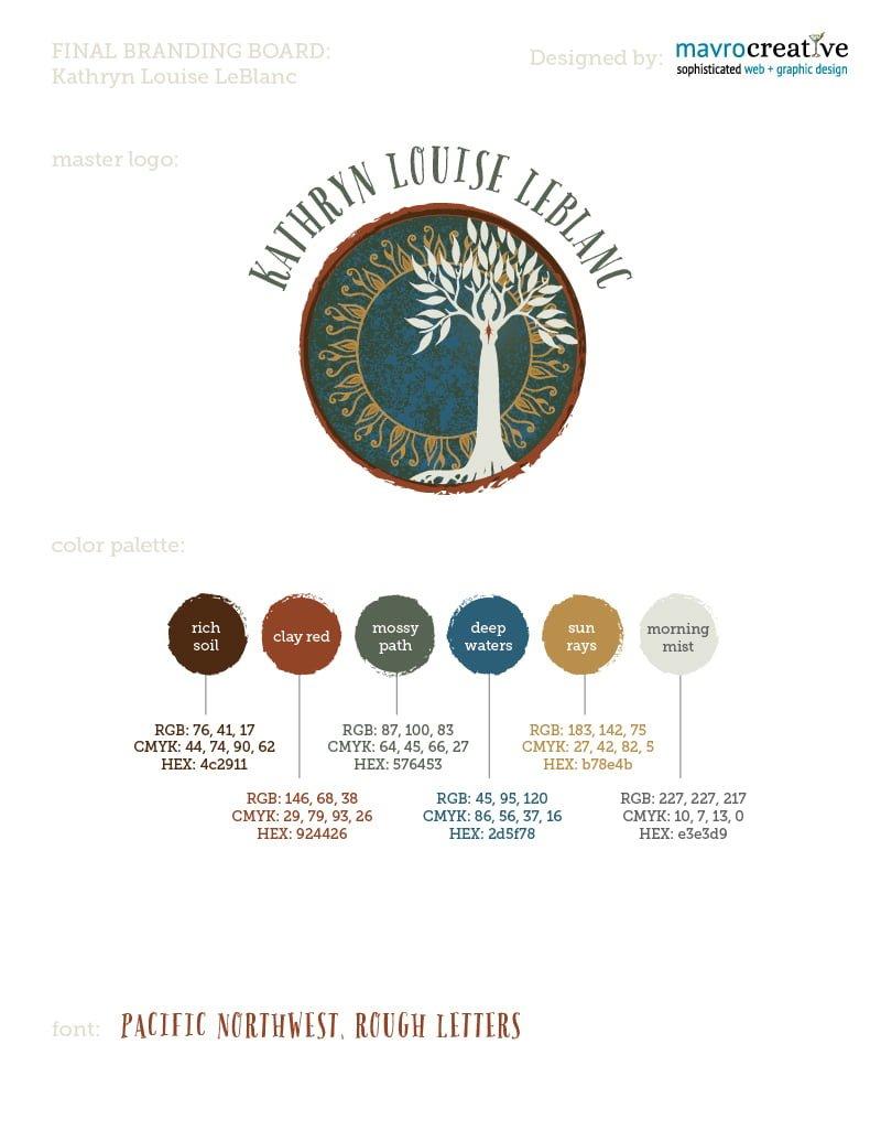MavroCreative, Logo Design and Branding