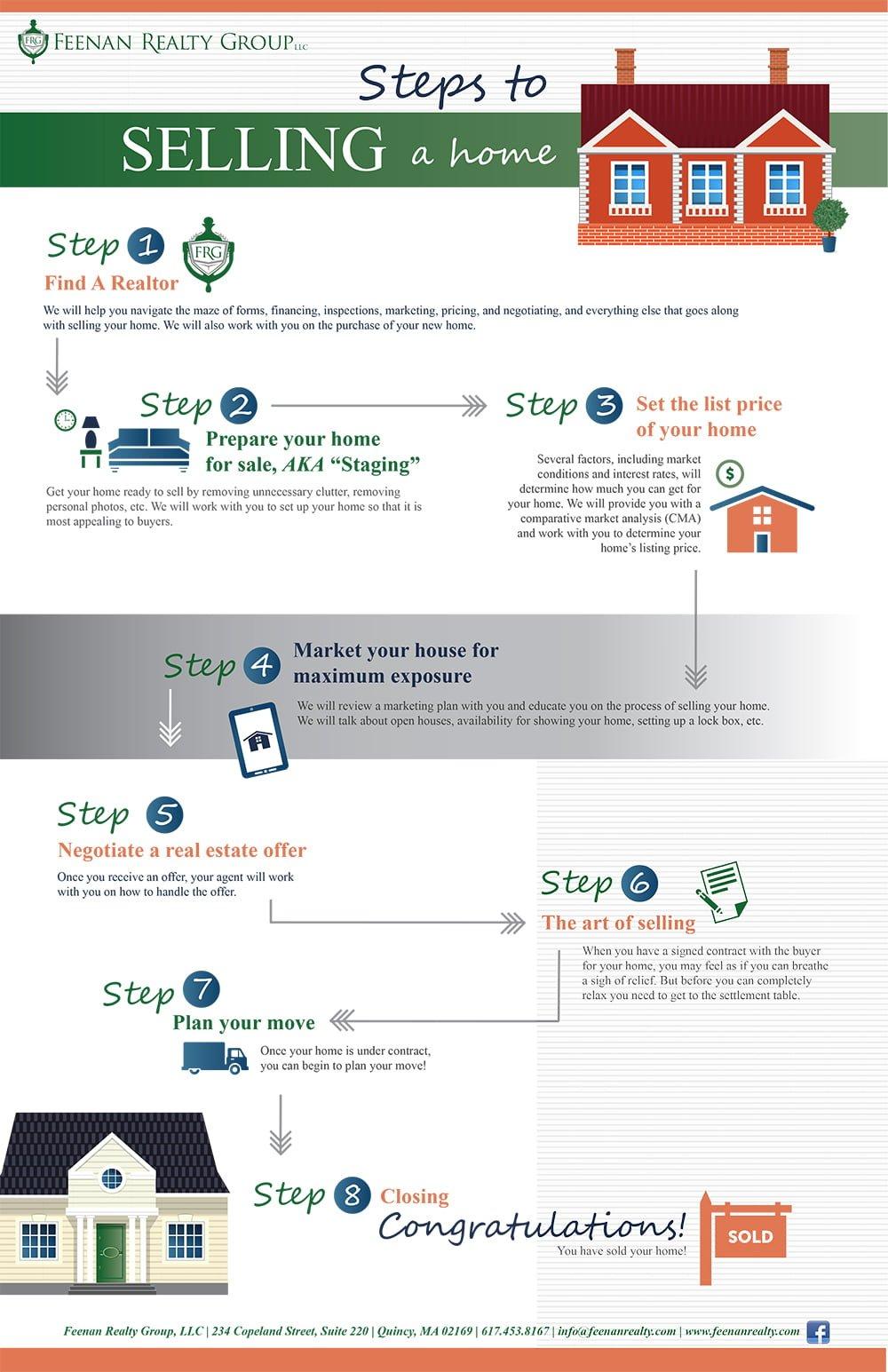 infographic_feenan2