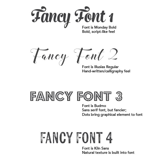 Examples of Fancy fonts