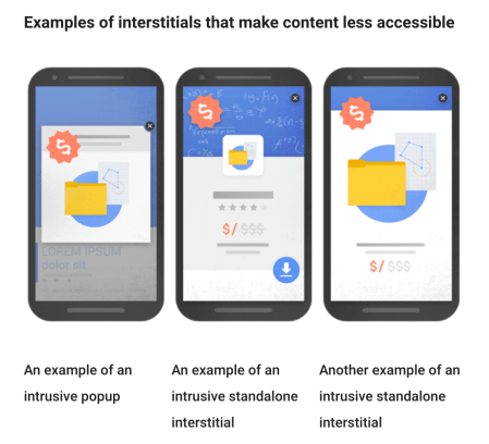 google pop-ups example
